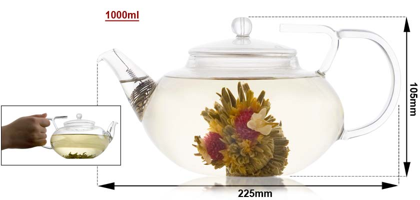 Lotus 1000ml Sizing