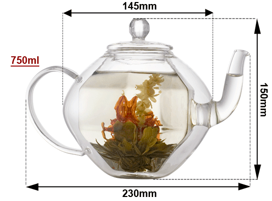 Sizing Double wall teapot